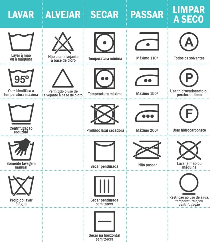 resumo simbolos
